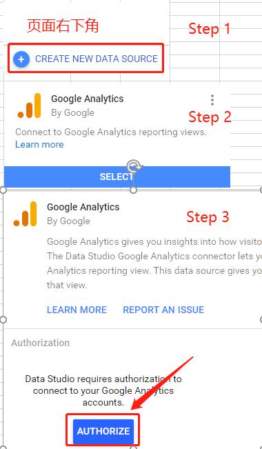 GA数据连接Google Data Studio
